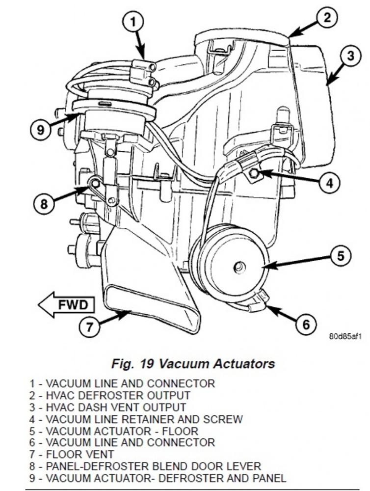 No heat/air flow to floor - Jeep Wrangler Forum
