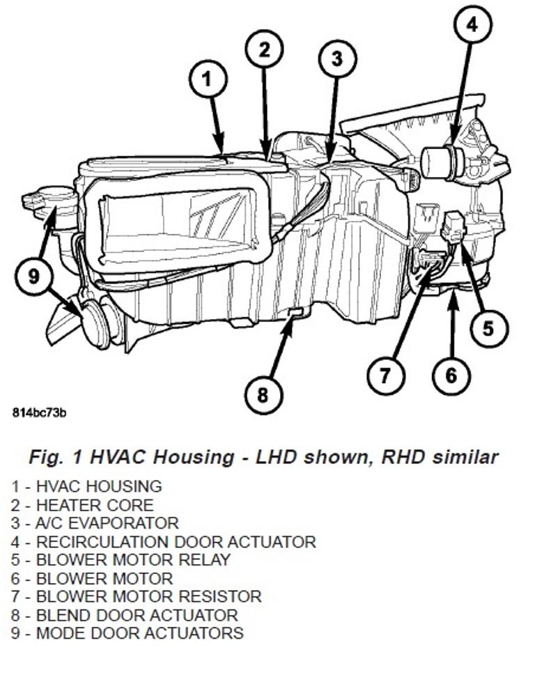 Hvac recirculation mode