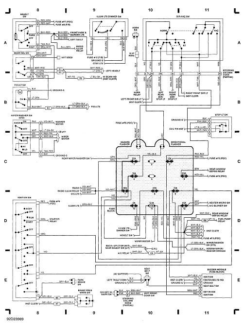jeep tj fuse box diagram jeep wiring diagrams