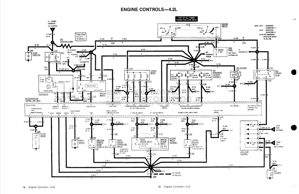 1989 Yj Dash Wiring Diagram
