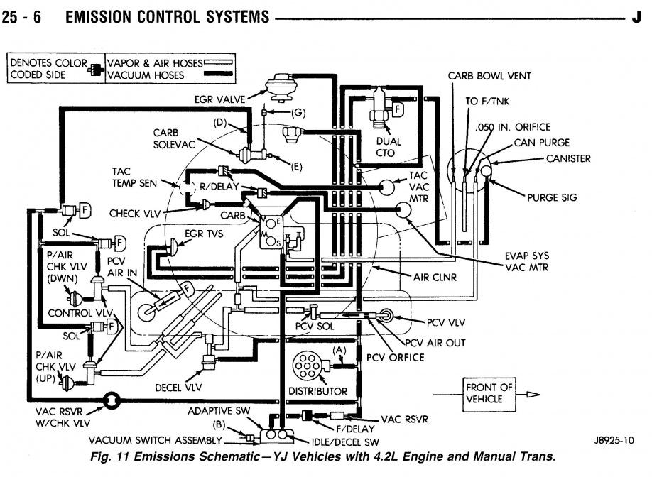 vacum diagram 90 yj 4 2 jeep wrangler forum click image for larger version 1990 yj 42l mantrans vaccum diagram 2 jpg views 2163