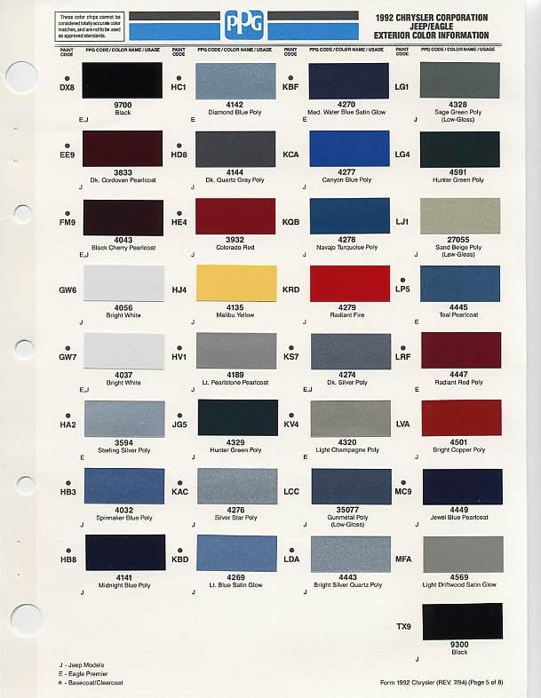 Jeep Paint Color Codes