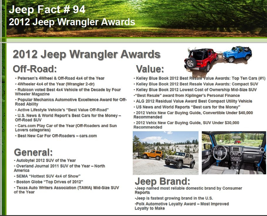 Click image for larger version  Name:2012 Jeep.jpg Views:61 Size:214.7 KB ID:103037