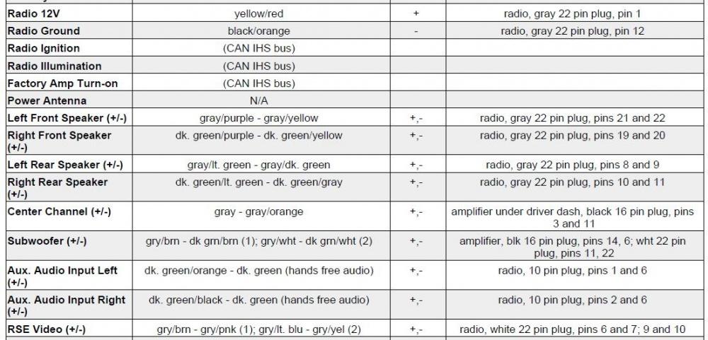 2014 Jeep Patriot Radio Wiring Diagram from www.wranglerforum.com