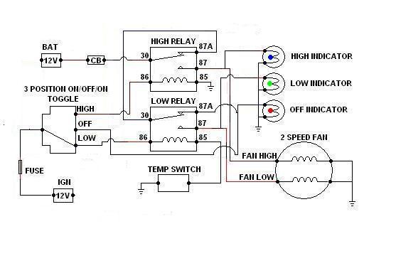 wiring diagram for 1988 jeep cherokee wiring image 1988 jeep cherokee cooling fan wiring diagram 1988 image on wiring diagram for 1988 jeep