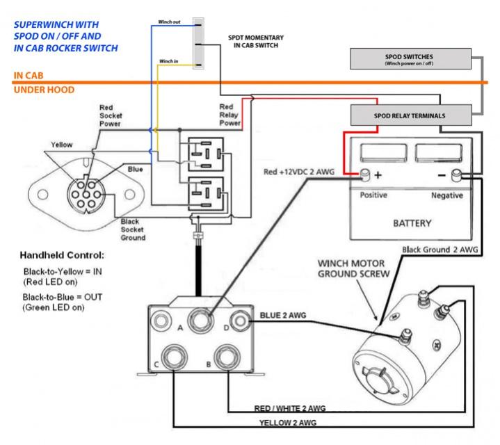 warn atv solenoid wiring diagram schematics and wiring diagrams troubleshooting the warn solenoid pack pirate4x4 4x4 and