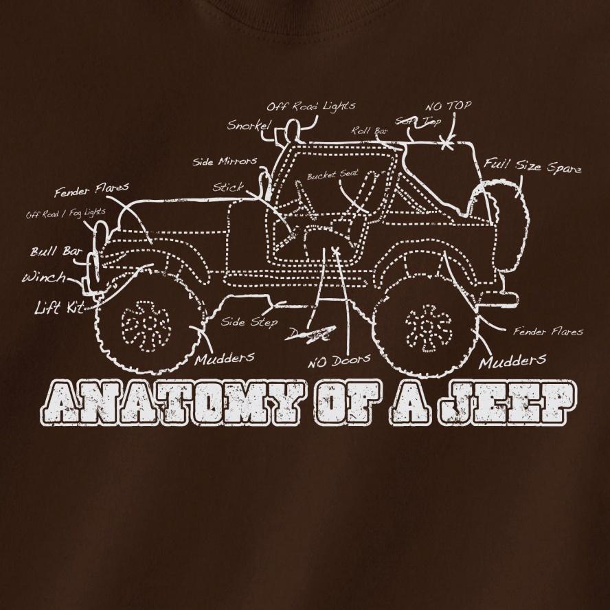Jeep TShirt Design Your Input Needed Jeep Wrangler Forum - Jeep t shirt design
