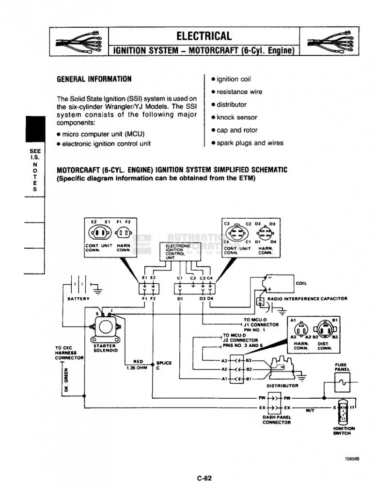 87 Wrangler Wiring Diagram - Diagrams Catalogue on