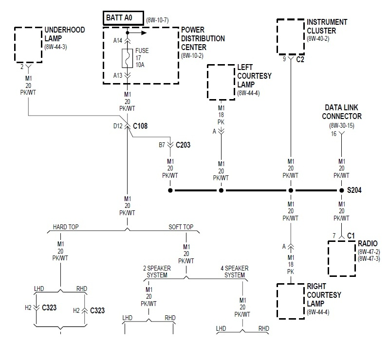Obd2 port - Jeep Wrangler Forum Jeep Engine Obd Wiring Diagrams on