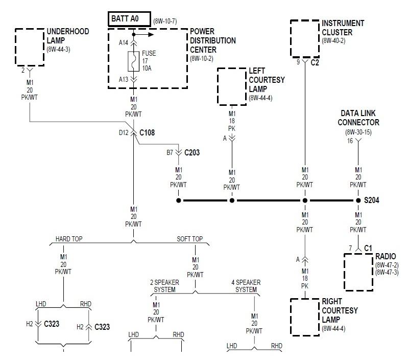 1995 Jeep Cherokee Obd Wiring Diagram