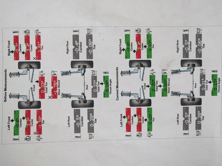 Click image for larger version  Name:alignment.jpg Views:272 Size:99.4 KB ID:3093193
