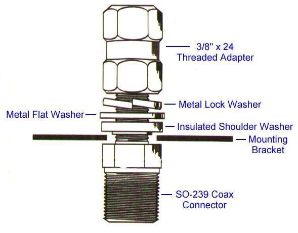 FireStick LOT of 2 FIRESTIK K-4 CB Radio Antenna Heavy Duty Lug Style Stud Mount