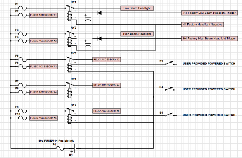 Click image for larger version  Name:Bussman Headlight Relay Panel Diagram.png Views:862 Size:74.2 KB ID:2679185