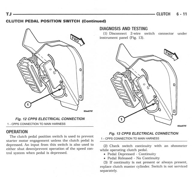 Neutral Safety Switch 2004 - Jeep Wrangler Forum