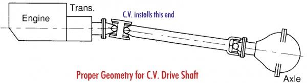 Click image for larger version  Name:cv_angle.jpg Views:81 Size:29.1 KB ID:45970