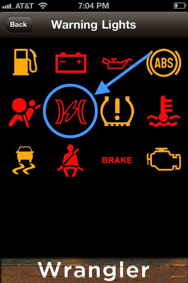 Jeep Patriot Dashboard Lights