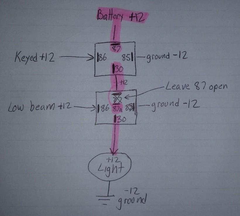 Driving light wiring diagram toyota hilux wikishare ipf wiring diagram hilux sierramichelsslettvet cheapraybanclubmaster Gallery