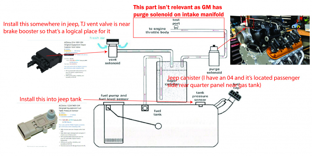 Click image for larger version  Name:evap diagram-01.jpg Views:11 Size:215.0 KB ID:4203645