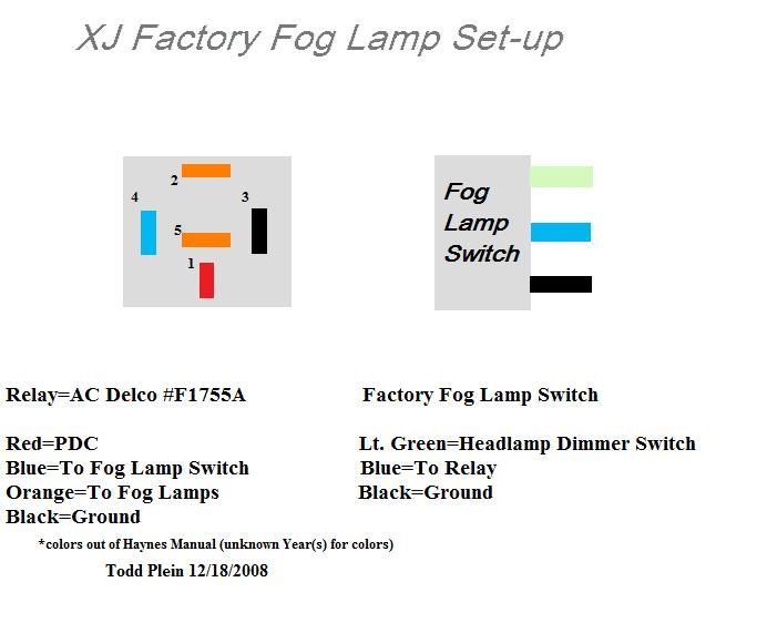 Click image for larger version  Name:Factory fog lamp setup.jpg Views:288 Size:35.9 KB ID:17377
