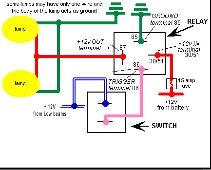 Wiring 3 Offroad lights Jeep Wrangler Forum – Rugged Ridge Solenoid Wiring Diagram