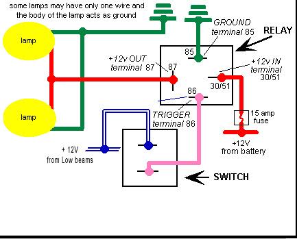 mazdasd fog light wiring diagram mazdasd discover your wiring 2004 mazda 6 wiring diagram nodasystech 2004 mazda 6 reverse light