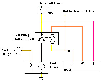 Gas Gauge Wiring - Wiring Diagrams on