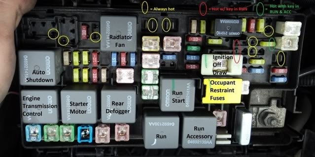 Fuse box accesory location for CB Jeep Wrangler Forum – Jeep Patriot 2008 Fuse Diagram