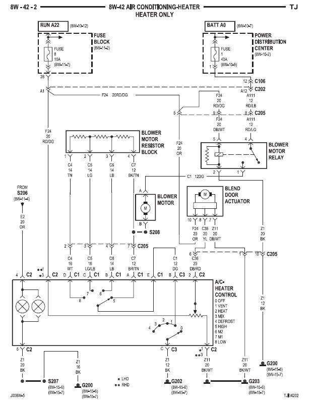 98 Cherokee Heater Wiring Diagram
