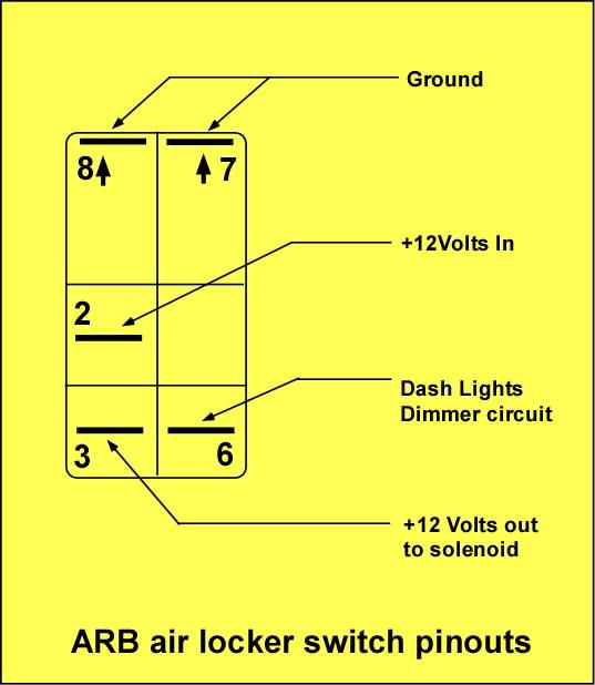 [DHAV_9290]  Wiring ARB compressor coma12 | Jeep Wrangler Forum | Arb Compressor Wiring Diagram |  | Jeep Wrangler Forum