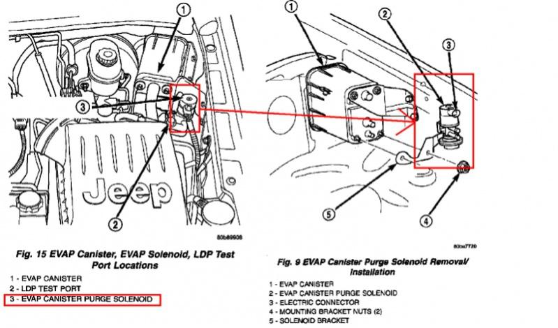 2011 Jeep Wrangler Purge Solenoid Wiring Diagram Wiring Diagram Boot Maxoncb Kdx 200 Jeanjaures37 Fr
