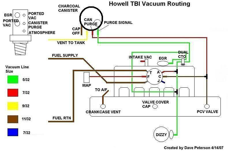 Howell Wiring Harnes