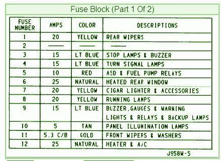 wiring diagram 95 jeep yj wiring wiring diagrams