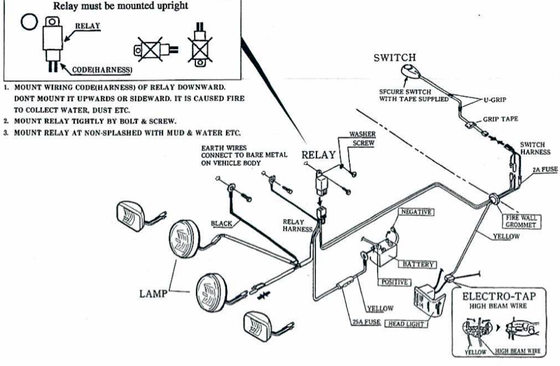 Ipf Hid Wiring Diagram
