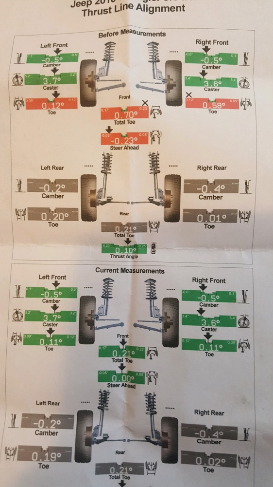 Click image for larger version  Name:jeep alignment 071818.jpg Views:47 Size:179.0 KB ID:4101169