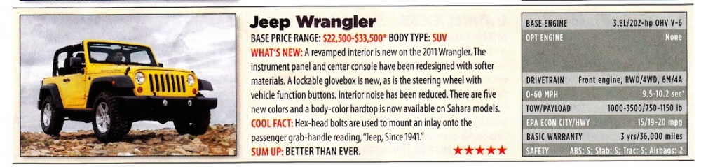 Click image for larger version  Name:Jeep Review.jpg Views:280 Size:134.9 KB ID:837617