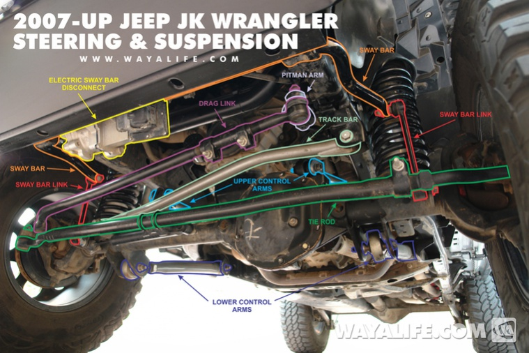 Click image for larger version  Name:jk-alignment front suspension.jpg Views:210 Size:168.7 KB ID:2613313