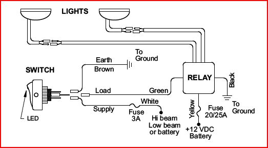 pilot driving lights wiring diagram pilot image kc driving lights wiring diagram solidfonts on pilot driving lights wiring diagram