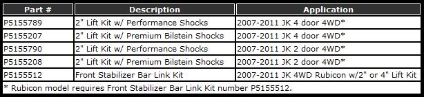 Click image for larger version  Name:Lift Kit Numbers.jpg Views:72 Size:31.2 KB ID:67300