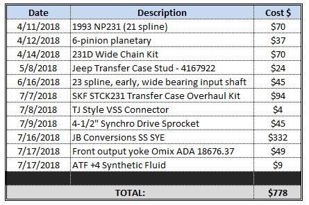 95 YJ - Bleu Belle (Ver 2 0) - Page 3 - Jeep Wrangler Forum