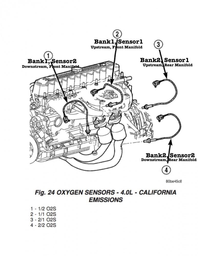 Location of O2 Sensor. - Jeep Wrangler Forum