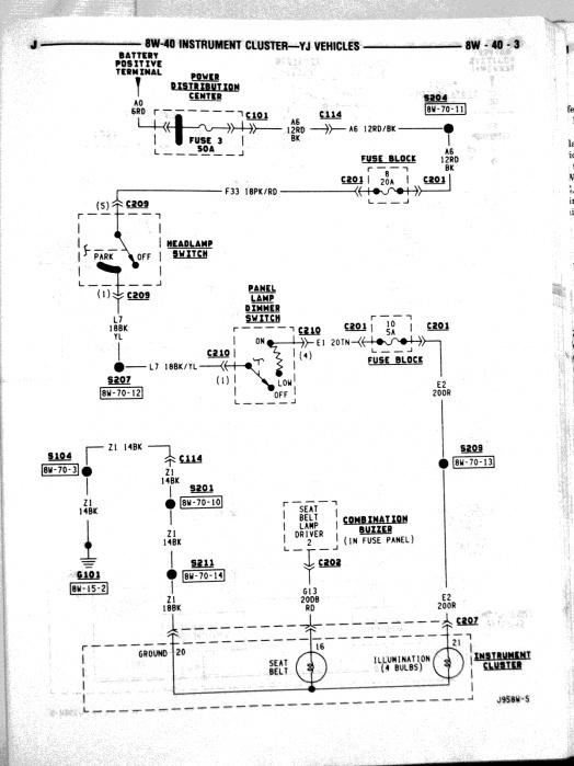 Jeep Yj Gauge Cluster Wiring Diagram - Wiring Diagram