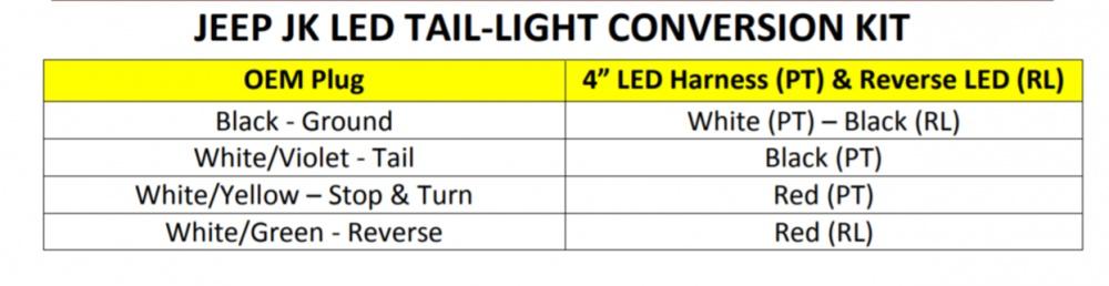 LED tail light wiring help - Jeep Wrangler Forum Jeep Jk Tail Light Wiring Harness on jeep tail light bulb socket, jeep oil pump, jeep tail light bracket, jeep brake light switch harness, jeep turn signal switch, jeep tail light replacement bulb, jeep tail light cover, jeep tail light decal, jeep tail light wiring plug, jeep tail light connectors,