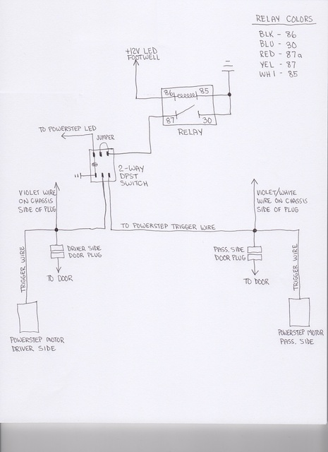 Power Step Wiring Diagram - Universal Wiring Diagrams circuit-cloud -  circuit-cloud.sceglicongusto.itdiagram database - sceglicongusto.it