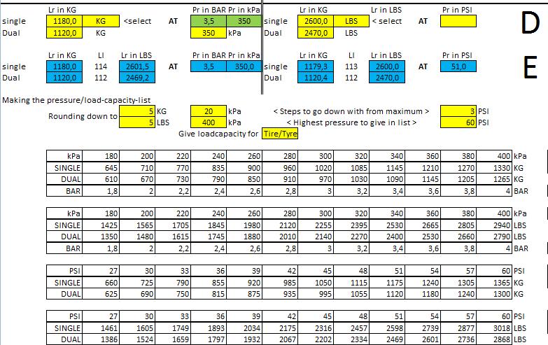 Click image for larger version  Name:pressureloadcapacitylist114liat350kpa.PNG Views:32 Size:34.6 KB ID:2761249