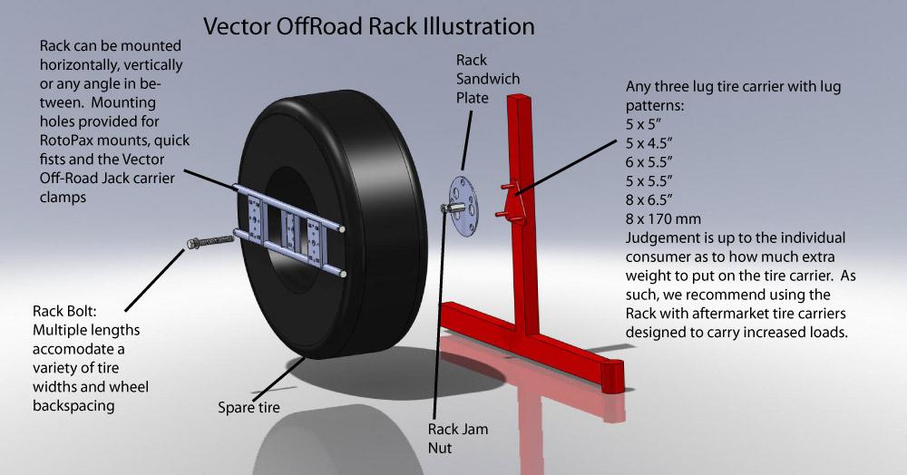 Click image for larger version  Name:rack-illustration.jpg Views:94 Size:93.9 KB ID:123299
