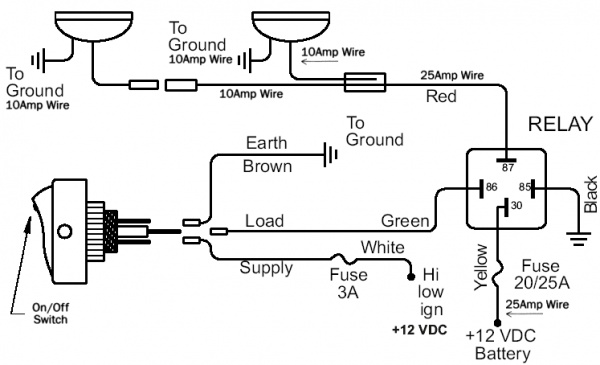 wiring diagram for hella off road lights the wiring diagram on a black magic 500 wiring diagram