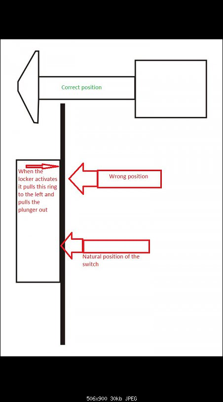 Click image for larger version  Name:Rubicon locker sensor drawing by danb303.jpg Views:24 Size:31.5 KB ID:4155095