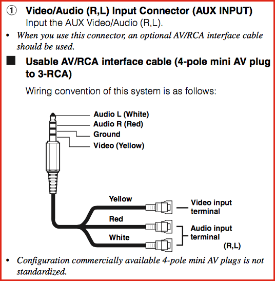 Usb Rca Wiring Diagram on speaker diagram, rca accessories, rca audio diagram, rca jack connector diagram, rca jack wiring, rca remote programming, rca schematics, rca plug wiring, rca pinout diagram, rca service manual,