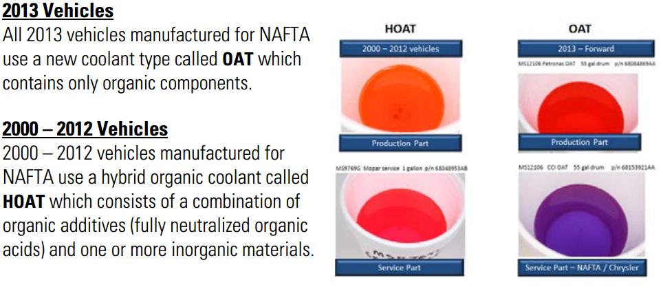 2013 coolant is orange/pink, should be purple? - Page 2