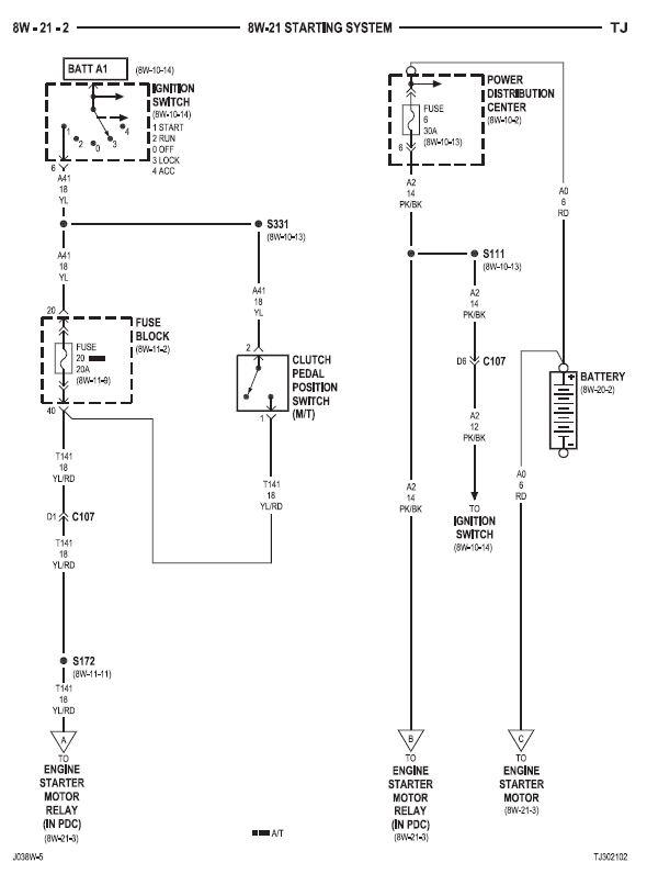 Wiring diagram for starting | Jeep Wrangler Forum | 2005 Jeep Tj Wiring Diagram Starting |  | Jeep Wrangler Forum